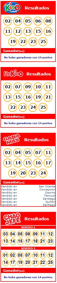sorteo-1542
