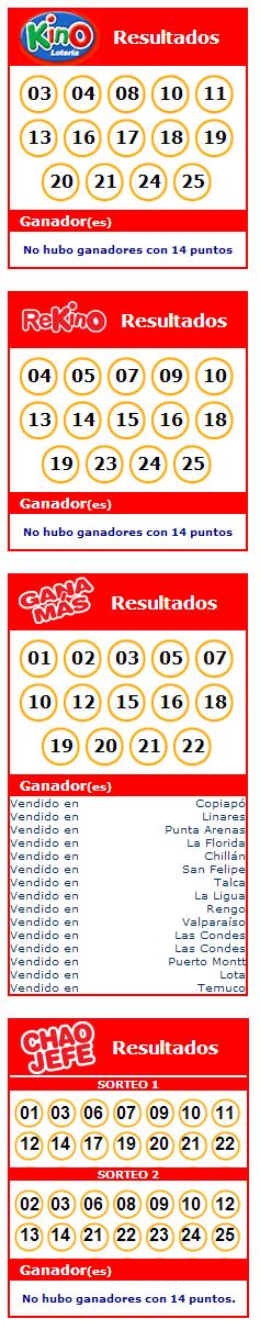 sorteo-1543