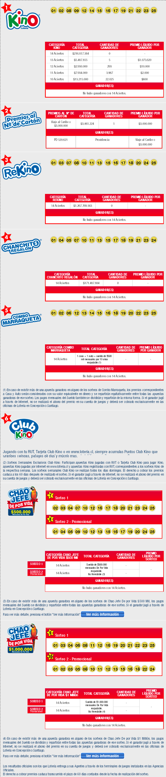 resultados-kino-sorteo1906