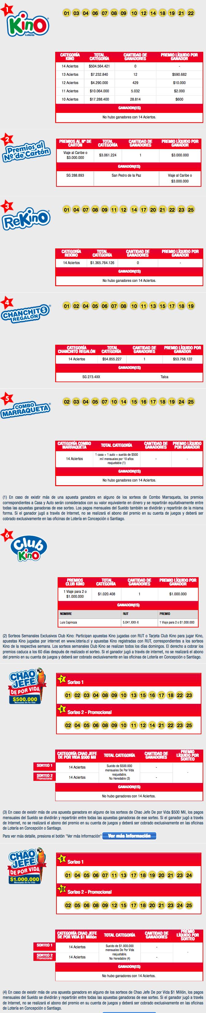 resultados-completos-kino-loteria-cl1