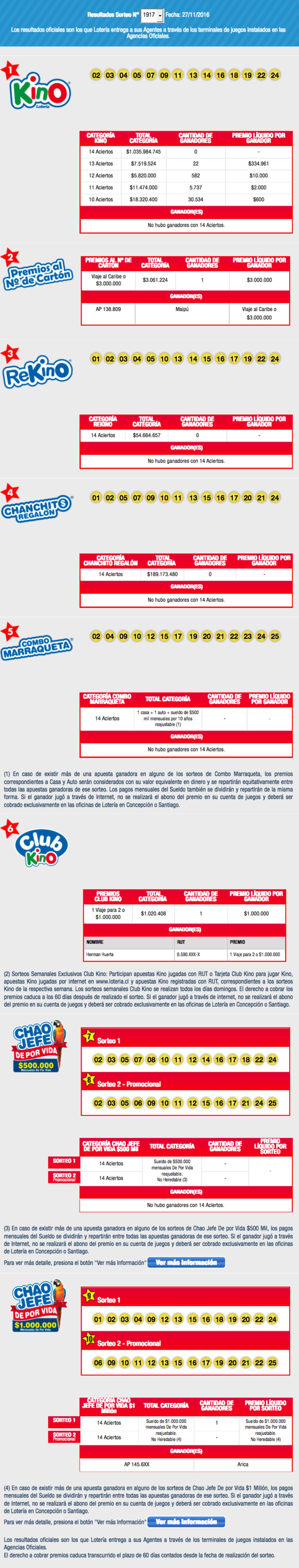 resultados-kino-chile-sorteo-17