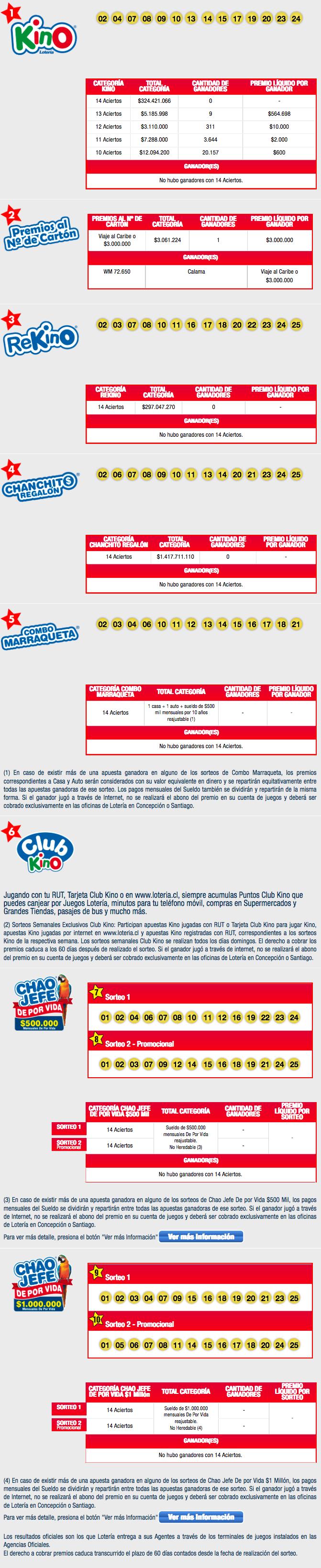 Resultados Completos Kino Loteria.cl(6)