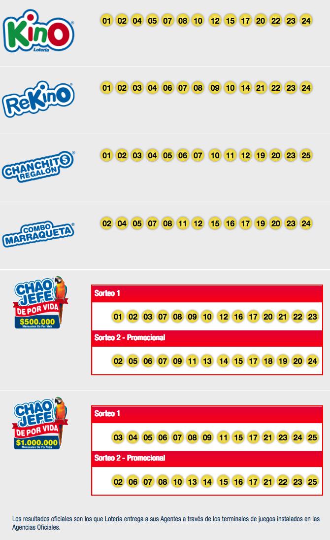 loteria (1)