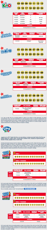 Resultados Kino Chile Sorteo 2086