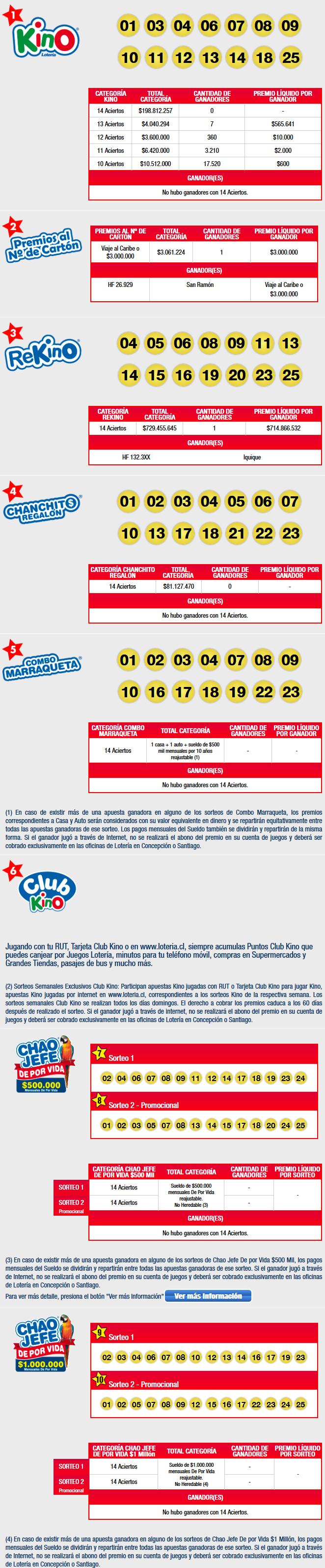 Kino Miercoles 20 2019 Sorteo 2158